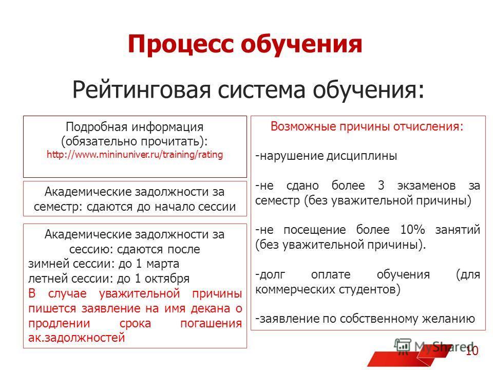 Процесс обучения 10 Рейтинговая система обучения: Подробная информация (обязательно прочитать): http://www.mininuniver.ru/training/rating Академические задолженности за семестр: сдаются до начало сессии Академические задолженности за сессию: сдаются