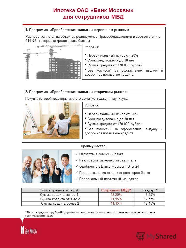 Ипотека ОАО «Банк Москвы» для сотрудников МВД Распространяется на объекты, реализуемые Правообладателями в соответствии с 214-ФЗ, которые аккредитованы банком Первоначальный взнос от 20% Срок кредитования до 30 лет Сумма кредита от 170 000 рублей Без