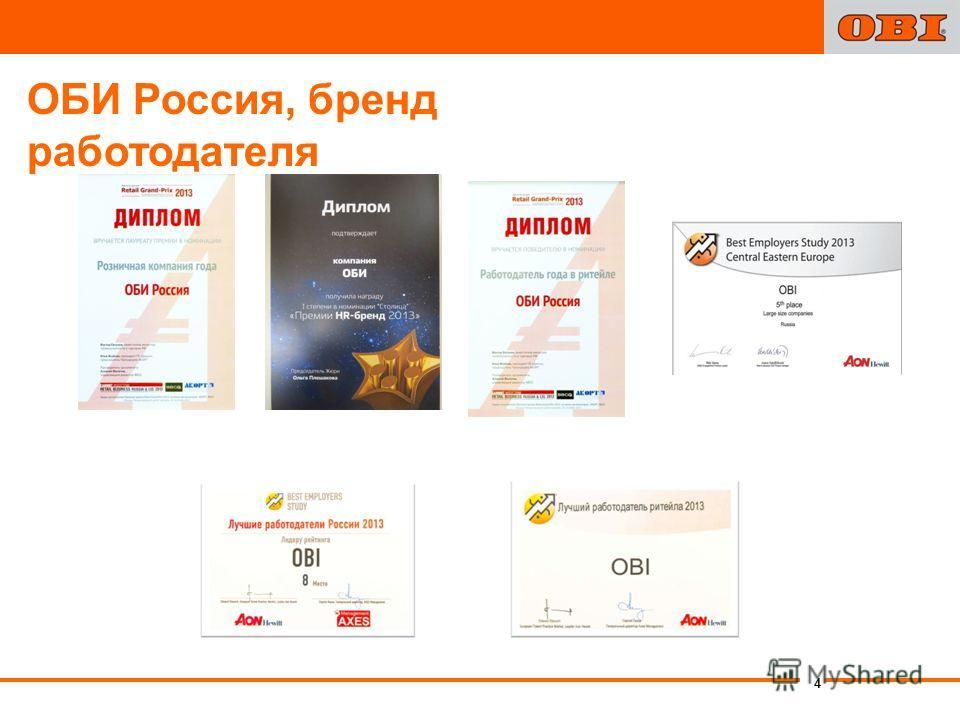 OБИ Россия, бренд работодателя 4 76%76%