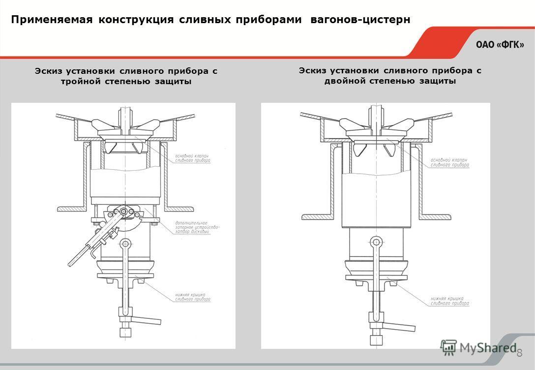 8 Применяемая конструкция сливных приборами вагонов-цистерн Эскиз установки сливного прибора с тройной степенью защиты Эскиз установки сливного прибора с двойной степенью защиты