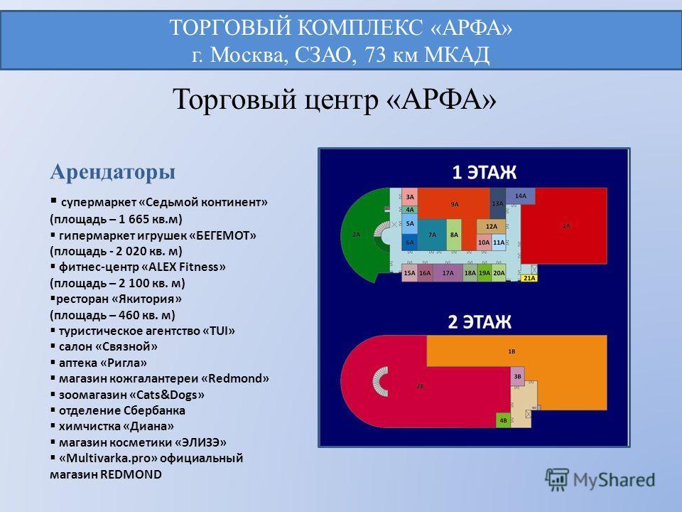 ТОР Торговый центр «АРФА» ТОРГОВЫЙ КОМПЛЕКС «АРФА» г. Москва, СЗАО, 73 км МКАД Арендаторы супермаркет «Седьмой континент» (площадь – 1 665 кв.м) гипермаркет игрушек «БЕГЕМОТ» (площадь - 2 020 кв. м) фитнес-центр «ALEX Fitness» (площадь – 2 100 кв. м)
