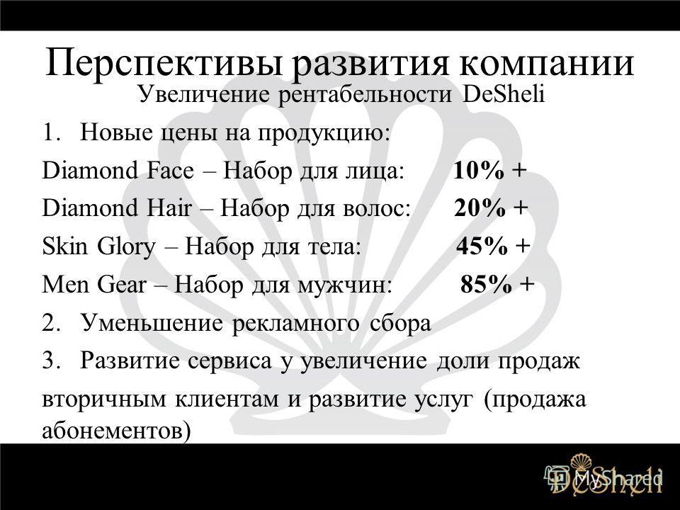 Перспективы развития компании Увеличение рентабельности DeSheli 1. Новые цены на продукцию: Diamond Face – Набор для лица: 10% + Diamond Hair – Набор для волос: 20% + Skin Glory – Набор для тела: 45% + Men Gear – Набор для мужчин: 85% + 2. Уменьшение