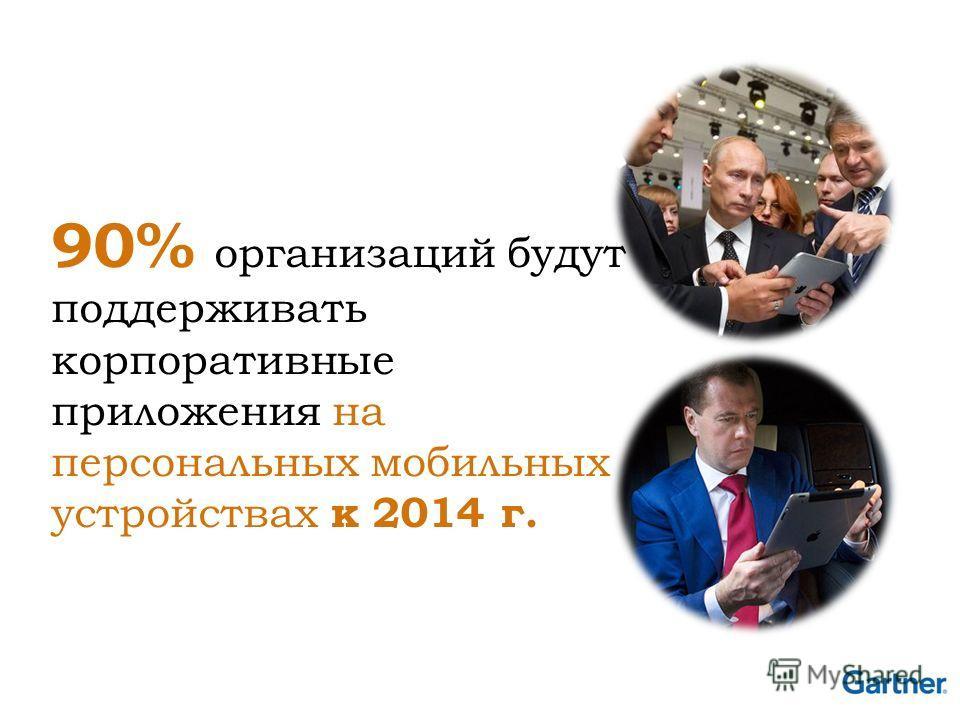 90% организаций будут поддерживать корпоративные приложения на персональных мобильных устройствах к 2014 г.