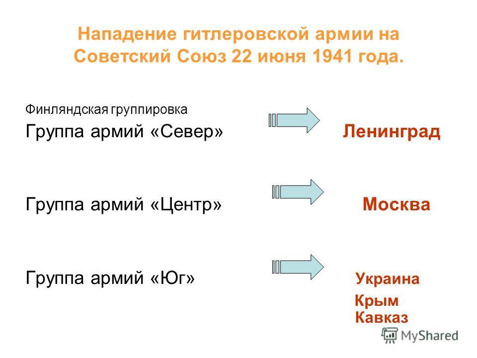 Советские пленные под Минском За 3 недели немцы оккупировали Литву, Латвию, Белоруссию, большую часть Украины, Молдавии, Эстонии. Красная Армия потеряла 100 дивизий, 3,5 тыс. самолетов, 6 тыс. танков. Западный фронт оказался в окружении. В тоже время