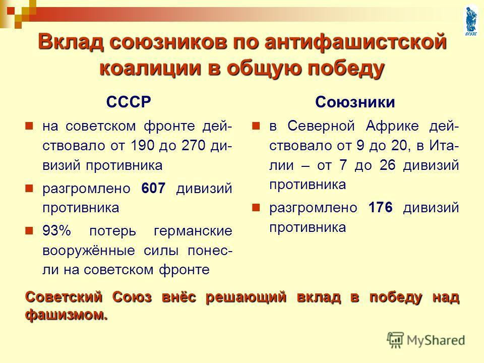 Вклад союзников по антифашистской коалиции в общую победу СССР на советском фронте действовало от 190 до 270 дивизий противника разгромлено 607 дивизий противника 93% потерь германские вооружённые силы понес- ли на советском фронте Союзники в Северно