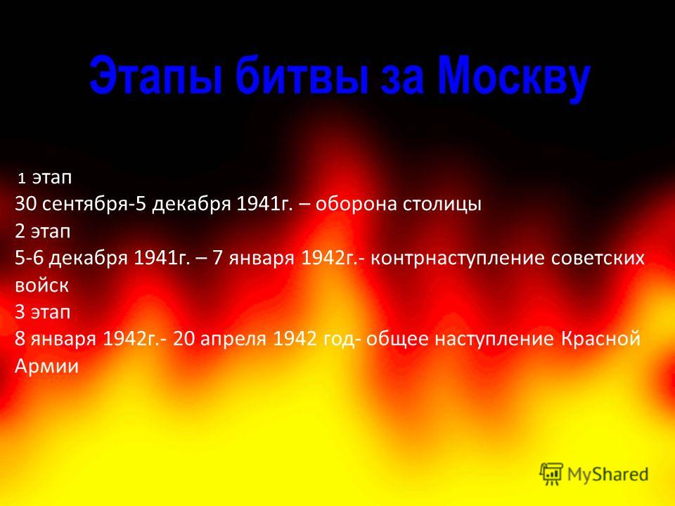1 этап 30 сентября-5 декабря 1941 г. – оборона столицы 2 этап 5-6 декабря 1941 г. – 7 января 1942 г.- контрнаступление советских войск 3 этап 8 января 1942 г.- 20 апреля 1942 год- общее наступление Красной Армии