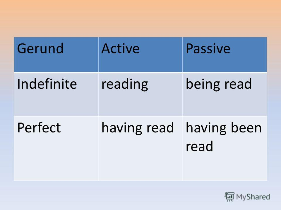 GerundActivePassive Indefinitereadingbeing read Perfecthaving readhaving been read