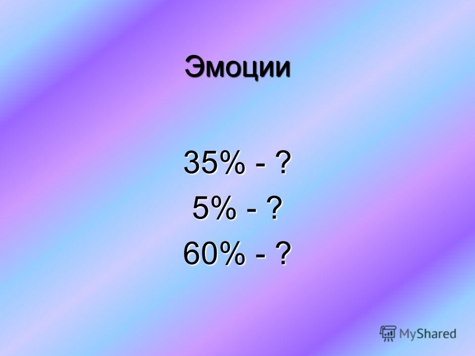 Эмоции 35% - ? 5% - ? 60% - ?