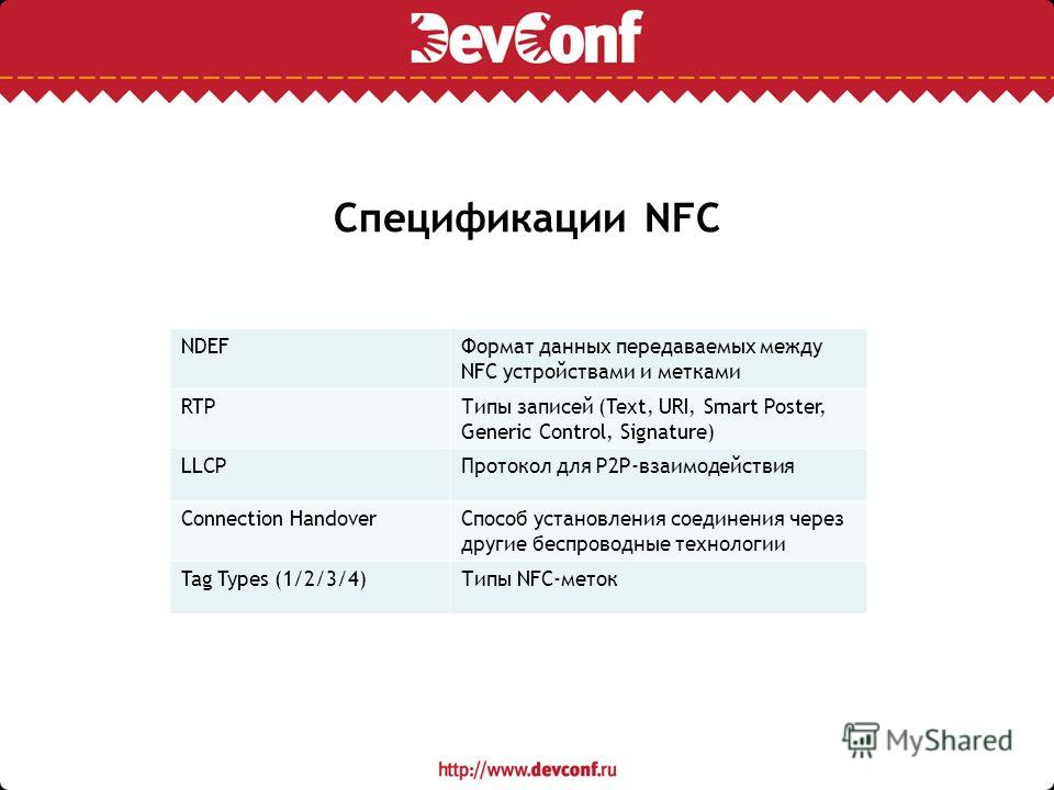 Спецификации NFC NDEFФормат данных передаваемых между NFC устройствами и метками RTPТипы записей (Text, URI, Smart Poster, Generic Control, Signature) LLCPПротокол для P2P-взаимодействия Connection Handover Способ установления соединения через другие