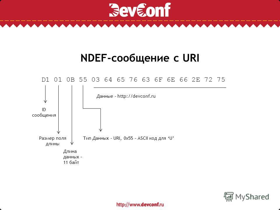 NDEF-сообщение с URI D1 01 0B 55 03 64 65 76 63 6F 6E 66 2E 72 75 Данные – http://devconf.ru Тип Данных – URI, 0x55 – ASCII код для U Длина данных – 11 байт ID сообщения Размер поля длины