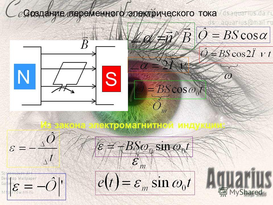 Создание переменного электрического тока N S Из закона электромагнитной индукции: