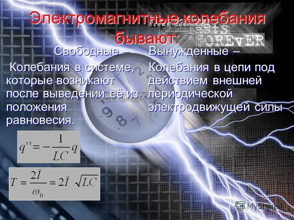 Электромагнитные колебания бывают: Свободные – Свободные – Колебания в системе, которые возникают после выведении её из положения равновесия. Вынужденные – Колебания в цепи под действием внешней периодической электродвижущей силы
