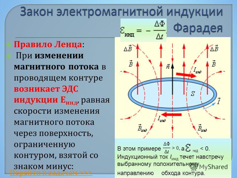 Правило Ленца: При изменении магнитного потока в проводящем контуре возникает ЭДС индукции E инд, равная скорости изменения магнитного потока через поверхность, ограниченную контуром, взятой со знаком минус: В этом примере а и нд < 0. Индукционный то