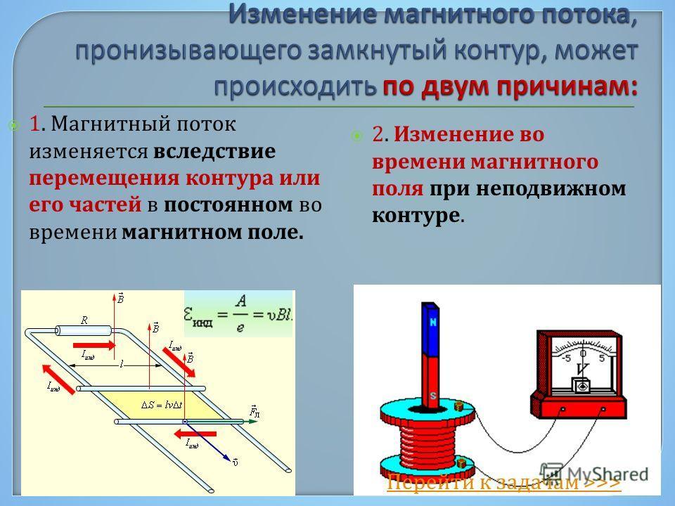 1. Магнитный поток изменяется вследствие перемещения контура или его частей в постоянном во времени магнитном поле. 2. Изменение во времени магнитного поля при неподвижном контуре. Перейти к задачам >>>