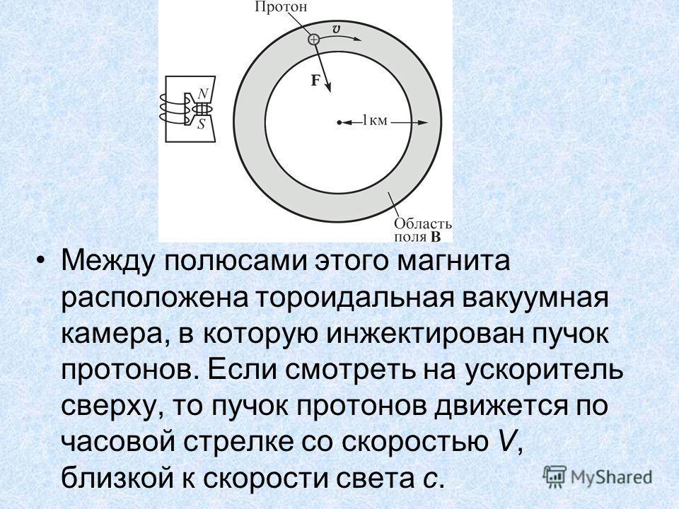 Между полюсами этого магнита расположена тороидальная вакуумная камера, в которую инжектирован пучок протонов. Если смотреть на ускоритель сверху, то пучок протонов движется по часовой стрелке со скоростью V, близкой к скорости света c.
