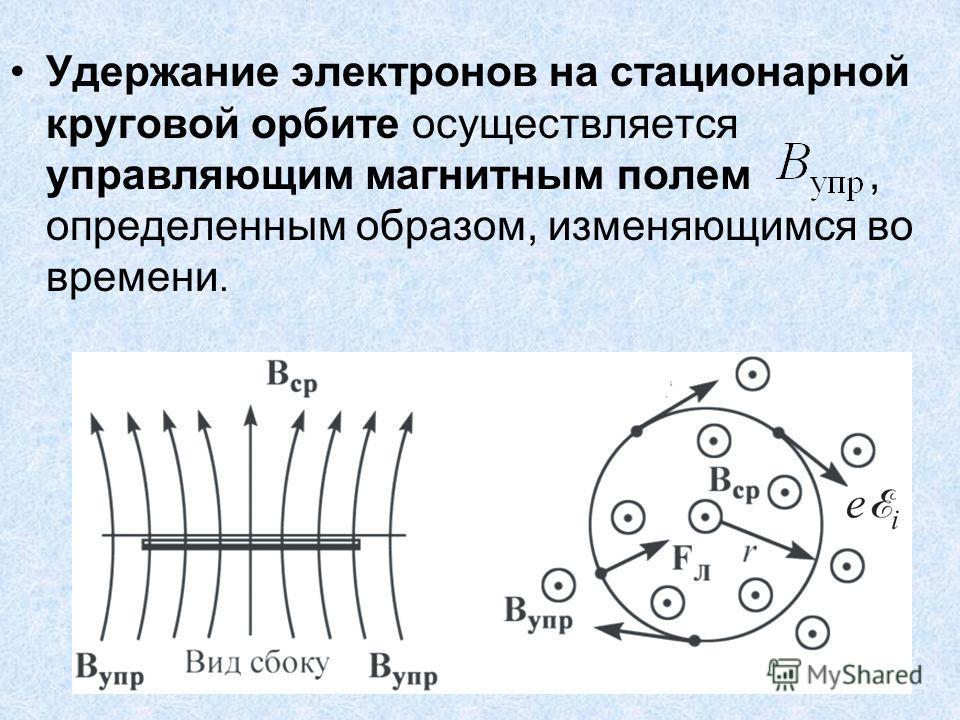 Удержание электронов на стационарной круговой орбите осуществляется управляющим магнитным полем, определенным образом, изменяющимся во времени.