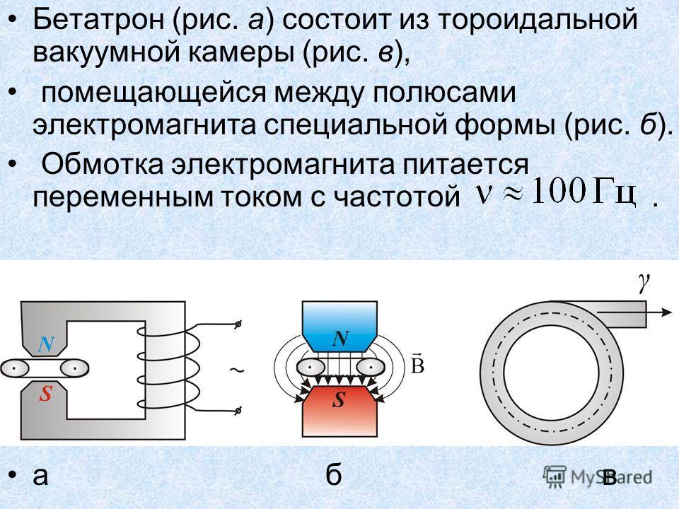 Бетатрон (рис. а) состоит из тороидальной вакуумной камеры (рис. в), помещающейся между полюсами электромагнита специальной формы (рис. б). Обмотка электромагнита питается переменным током с частотой. а б в