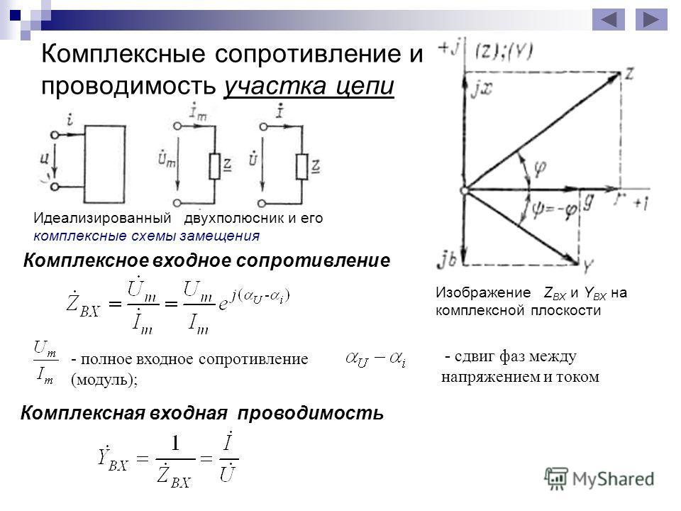 Комплексные сопротивление и проводимость участка цепи Идеализированный двухполюсник и его комплексные схемы замещения Комплексное входное сопротивление Комплексная входная проводимость - полное входное сопротивление (модуль); - сдвиг фаз между напряж