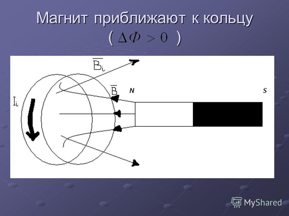 Магнит приближают к кольцу ( )