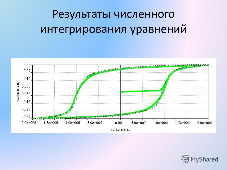 Результаты численного интегрирования уравнений 9