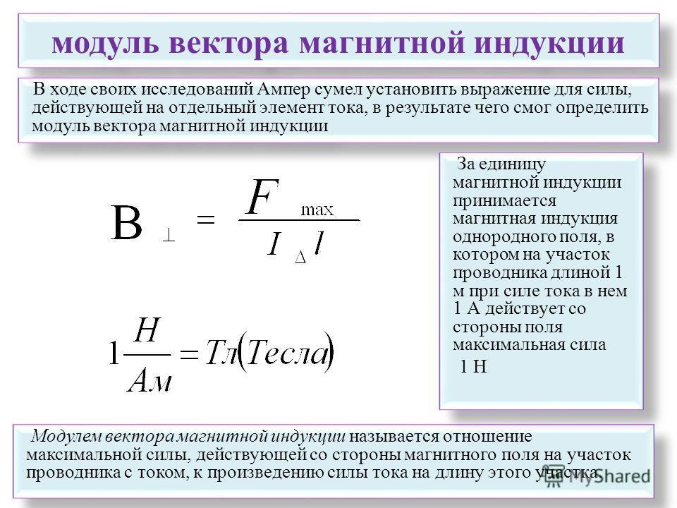 модуль вектора магнитной индукции Модулем вектора магнитной индукции называется отношение максимальной силы, действующей со стороны магнитного поля на участок проводника с током, к произведению силы тока на длину этого участка. В ходе своих исследова