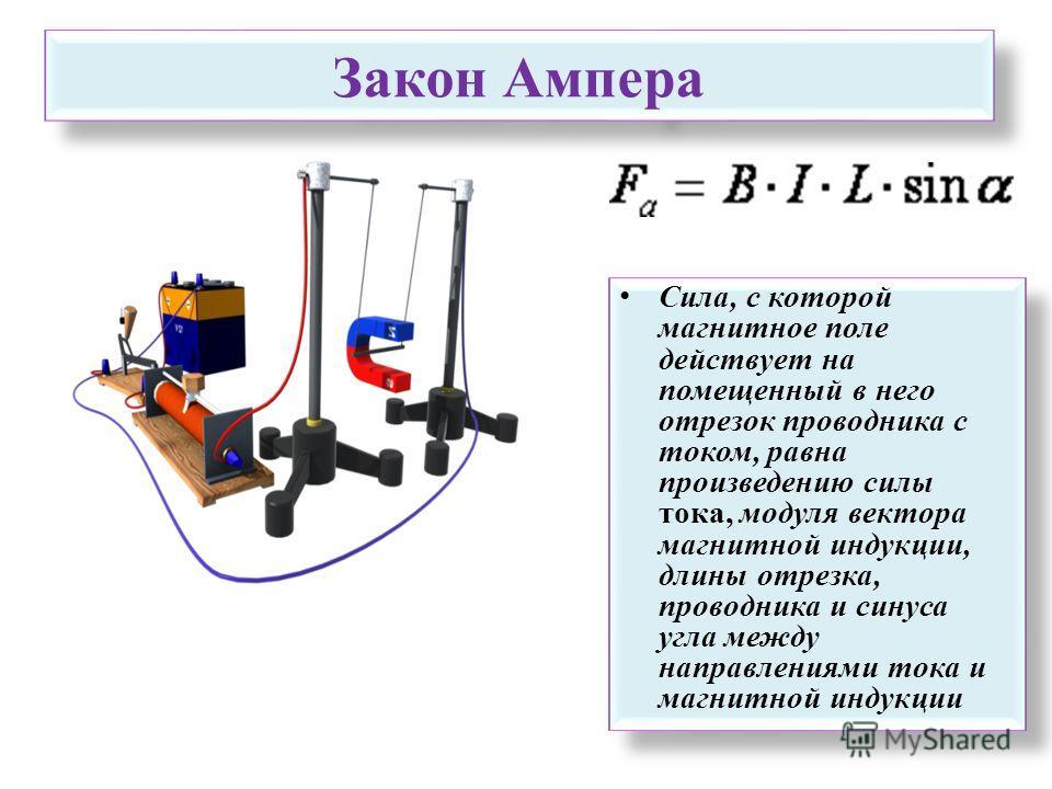 Закон Ампера Сила, с которой магнитное поле действует на помещенный в него отрезок проводника с током, равна произведению силы тока, модуля вектора магнитной индукции, длины отрезка, проводника и синуса угла между направлениями тока и магнитной индук