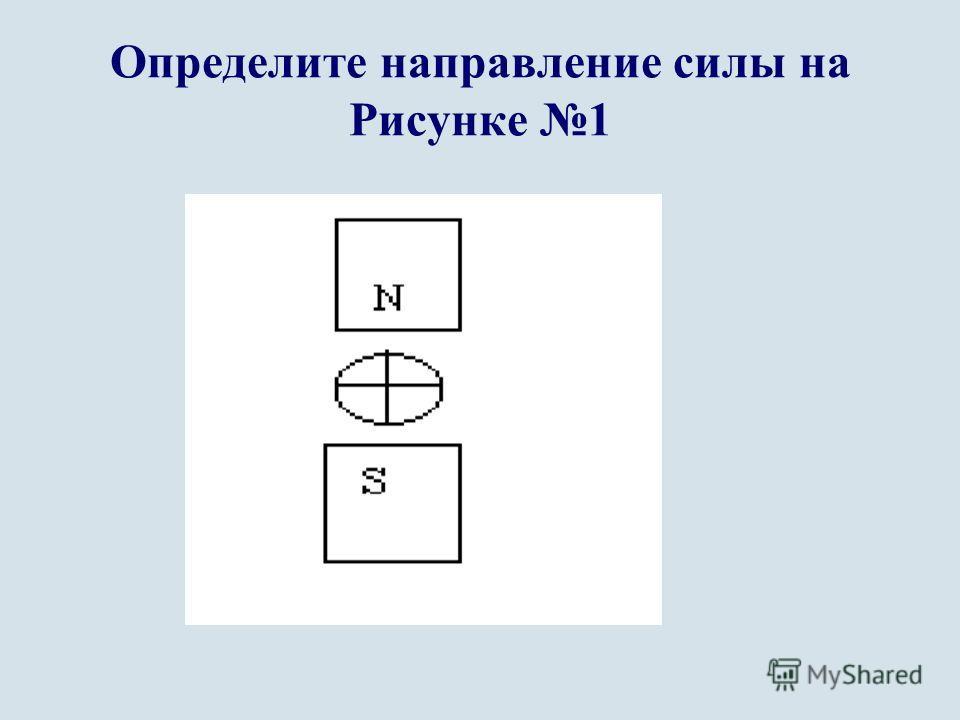 Определите направление силы на Рисунке 1