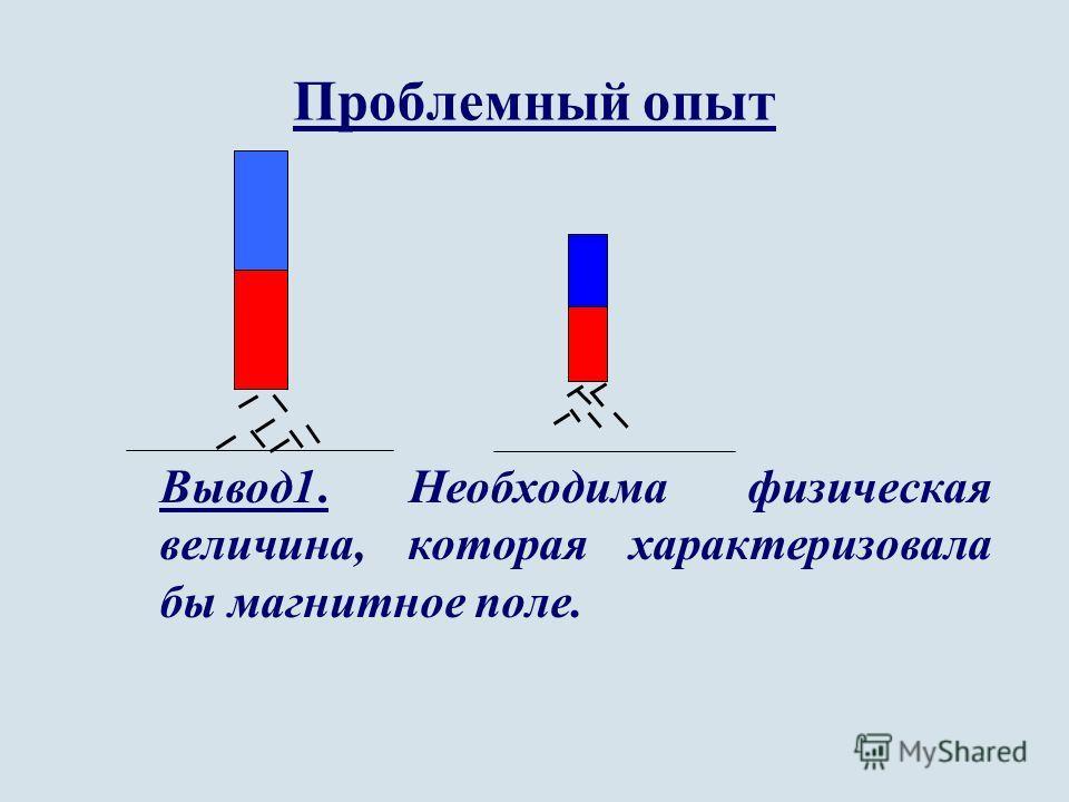 Проблемный опыт Вывод 1. Необходима физическая величина, которая характеризовала бы магнитное поле.