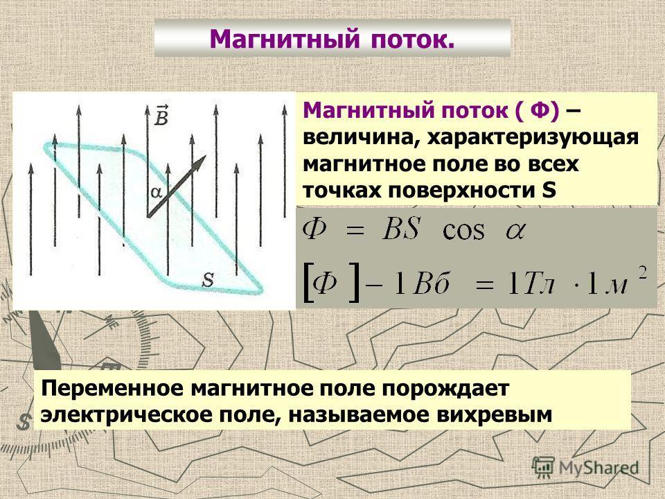 Магнитный поток. Магнитный поток ( Ф) – величина, характеризующая магнитное поле во всех точках поверхности S Переменное магнитное поле порождает электрическое поле, называемое вихревым