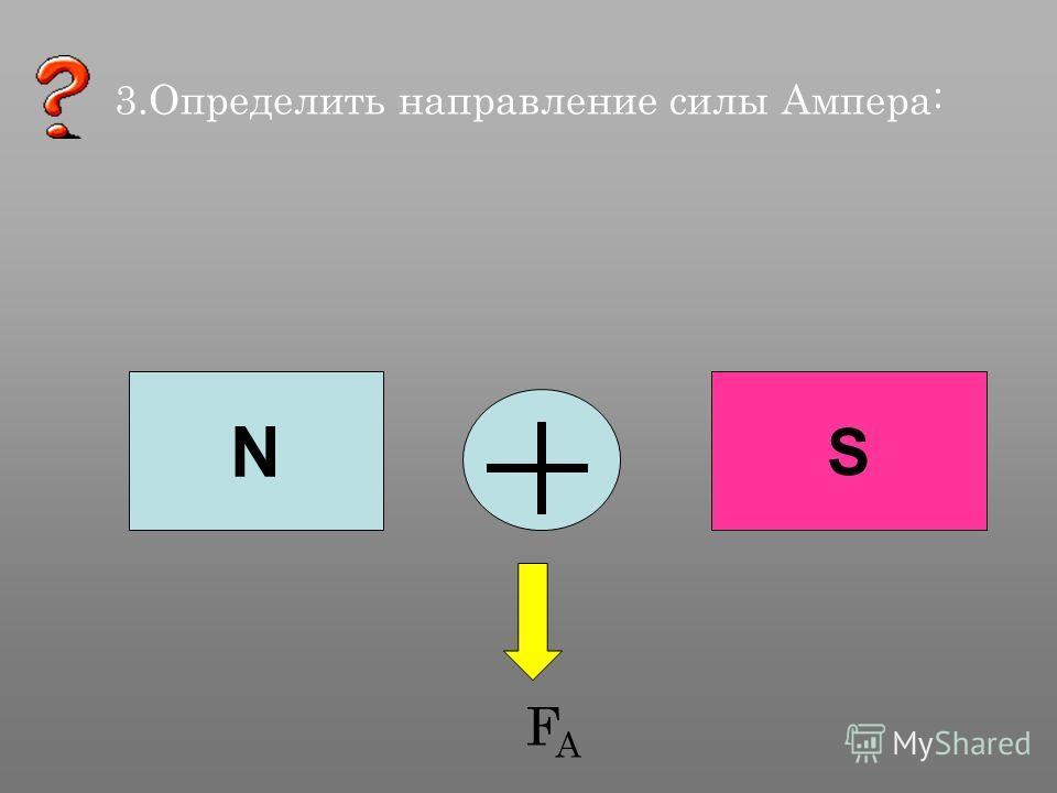 3. Определить направление силы Ампера: N S F A