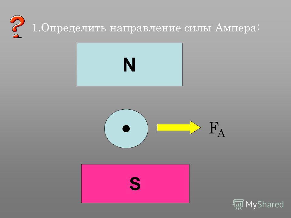1. Определить направление силы Ампера: N S FAFA