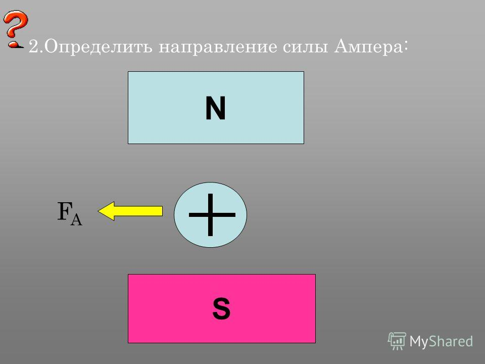 2. Определить направление силы Ампера: N S FAFA