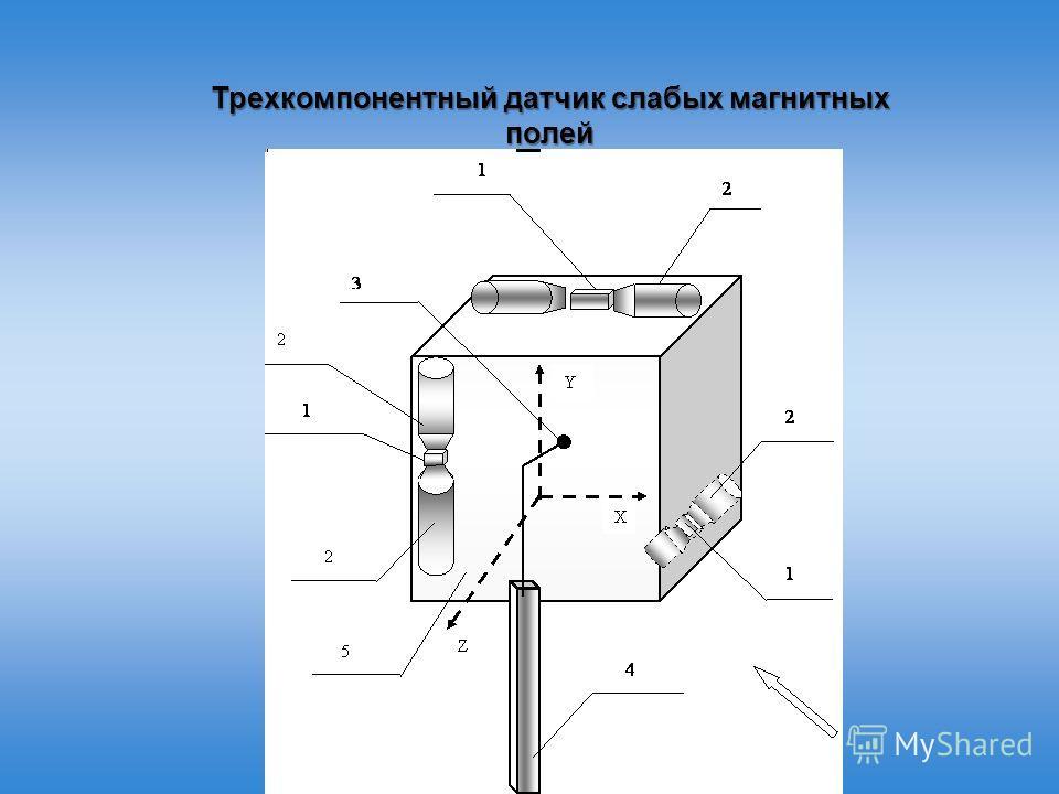 Трехкомпонентный датчик слабых магнитных полей