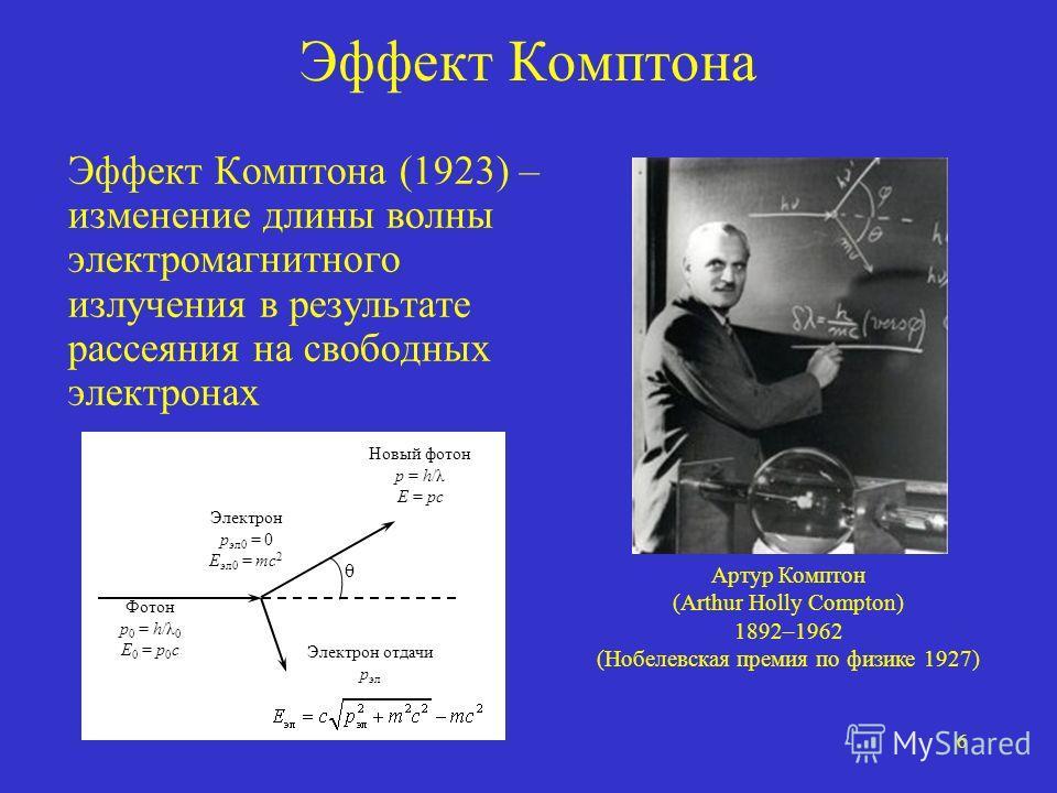 6 Эффект Комптона Эффект Комптона (1923) – изменение длины волны электромагнитного излучения в результате рассеяния на свободных электронах Фотон p 0 = h/λ 0 E 0 = p 0 c Новый фотон p = h/λ E = pc Электрон отдачи p эл Электрон p эл 0 = 0 E эл 0 = mc