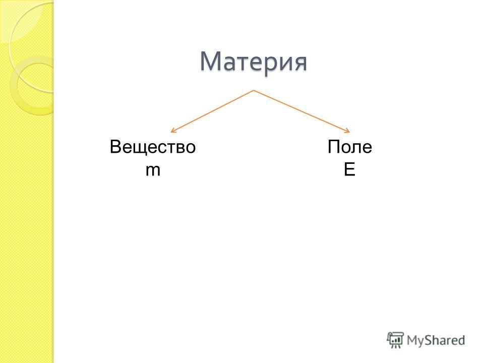 Материя Вещество m Поле E