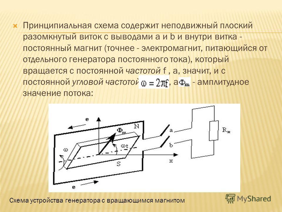 Принципиальная схема содержит неподвижный плоский разомкнутый виток с выводами a и b и внутри витка - постоянный магнит (точнее - электромагнит, питающийся от отдельного генератора постоянного тока), который вращается с постоянной частотой f, а, знач