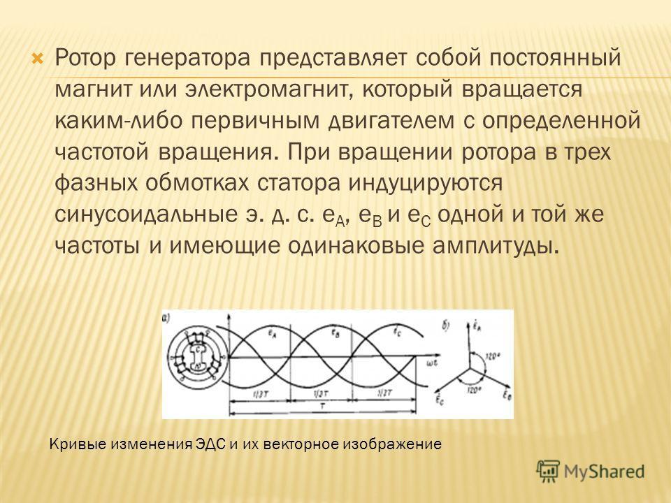Ротор генератора представляет собой постоянный магнит или электромагнит, который вращается каким-либо первичным двигателем с определенной частотой вращения. При вращении ротора в трех фазных обмотках статора индуцируются синусоидальные э. д. с. е A,