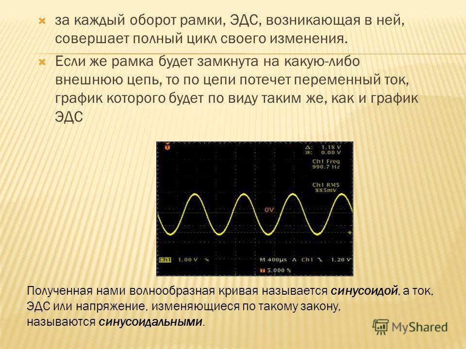 за каждый оборот рамки, ЭДС, возникающая в ней, совершает полный цикл своего изменения. Если же рамка будет замкнута на какую-либо внешнюю цепь, то по цепи потечет переменный ток, график которого будет по виду таким же, как и график ЭДС Полученная на