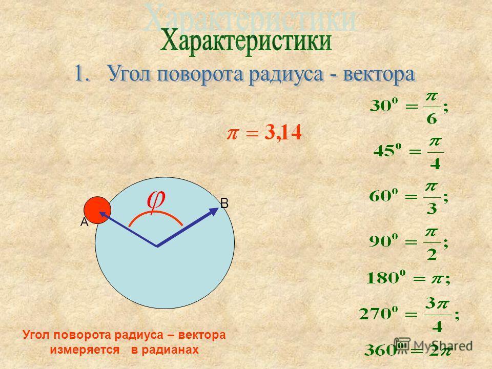 Угол поворота радиуса – вектора измеряется в радианах В А