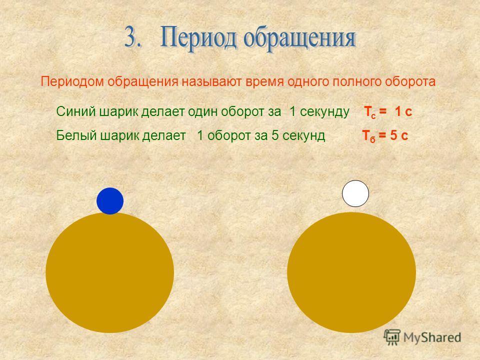 Периодом обращения называют время одного полного оборота Синий шарик делает один оборот за 1 секунду Т с = 1 с Белый шарик делает 1 оборот за 5 секунд Т б = 5 с