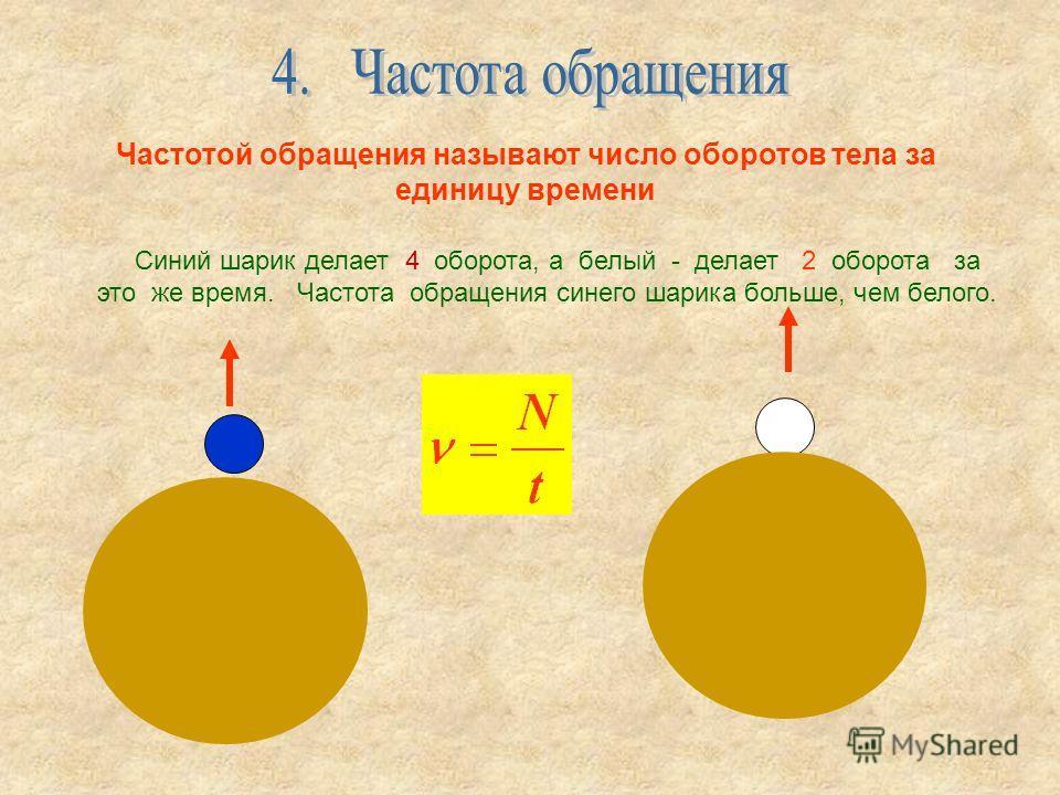 Частотой обращения называют число оборотов тела за единицу времени Синий шарик делает 4 оборота, а белый - делает 2 оборота за это же время. Частота обращения синего шарика больше, чем белого.