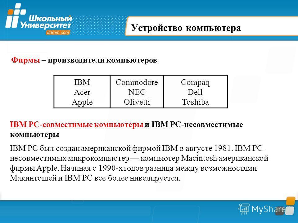 Устройство компьютера Фирмы – производители компьютеров IBM Acer Apple Commodore NEC Olivetti Compaq Dell Toshiba IBM PC-совместимые компьютеры и IBM PC-несовместимые компьютеры IBM PC был создан американской фирмой IBM в августе 1981. IBM PC- несовм
