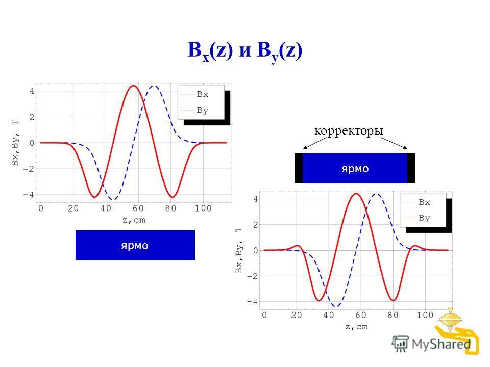 B x (z) и B y (z) корректоры ярмо