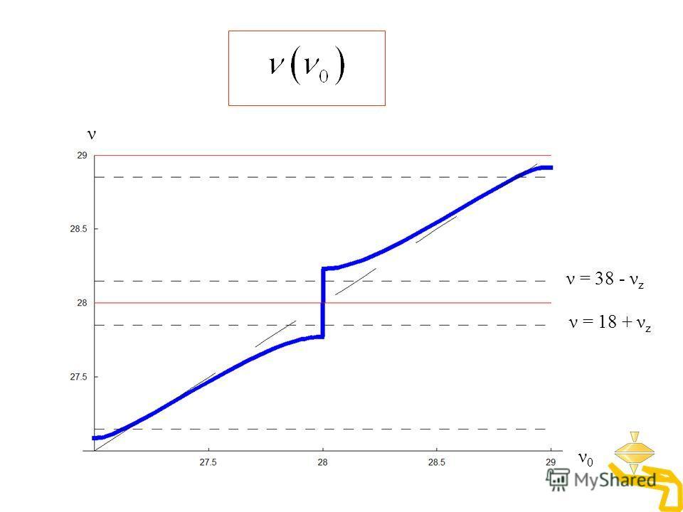 ν0ν0 ν ν = 38 - ν z ν = 18 + ν z