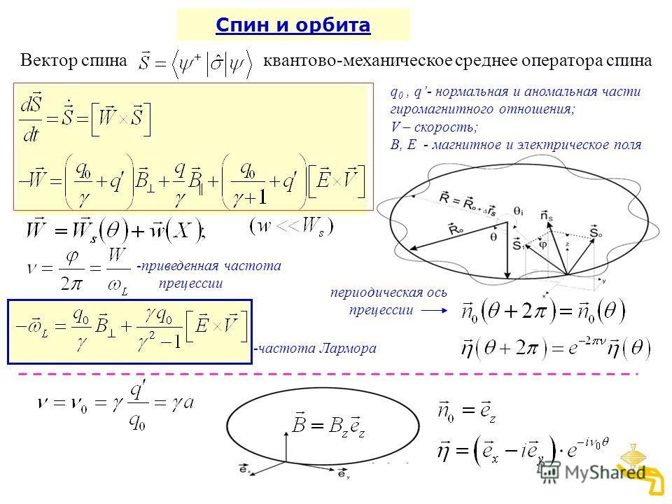 q 0, q- нормальная и аномальная части гиромагнитного отношения; V – скорость; B, E - магнитное и электрическое поля периодическая ось прецессии -приведенная частота прецессии Вектор спина квантово-механическое среднее оператора спина Спин и орбита -ч