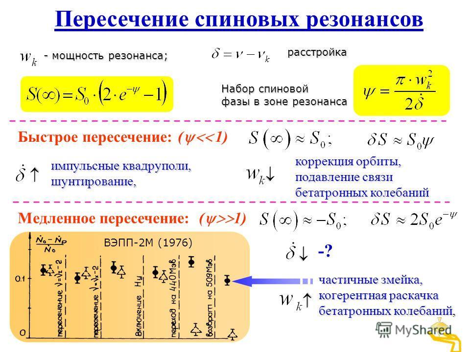 Пересечение спиновых резонансов - мощность резонанса; расстройка Набор спиновой фазы в зоне резонанса Быстрое пересечение: ( 1) импульсные квадруполи, шунтирование, коррекция орбиты, подавление связи бетатронных колебаний Медленное пересечение: ( 1)
