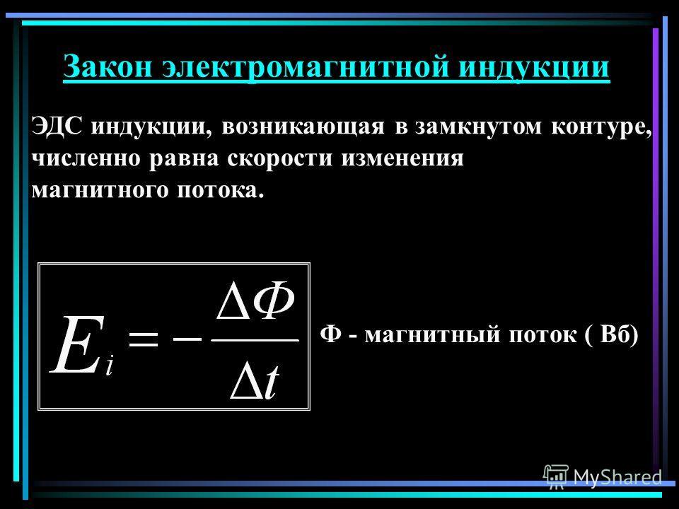 Закон электромагнитной индукции ЭДС индукции, возникающая в замкнутом контуре, численно равна скорости изменения магнитного потока. Ф - магнитный поток ( Вб)