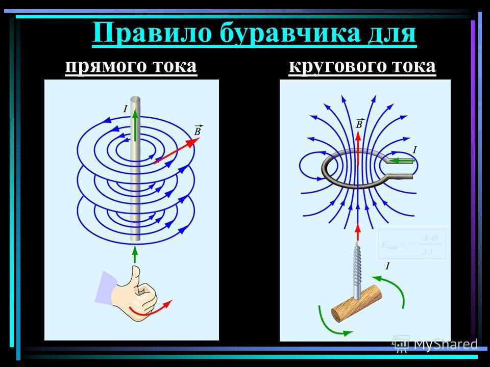 Правило буравчика для прямого тока кругового тока