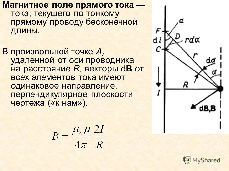 Магнитное поле прямого тока тока, текущего по тонкому прямому проводу бесконечной длины. В произвольной точке А, удаленной от оси проводника на расстояние R, векторы dB от всех элементов тока имеют одинаковое направление, перпендикулярное плоскости ч