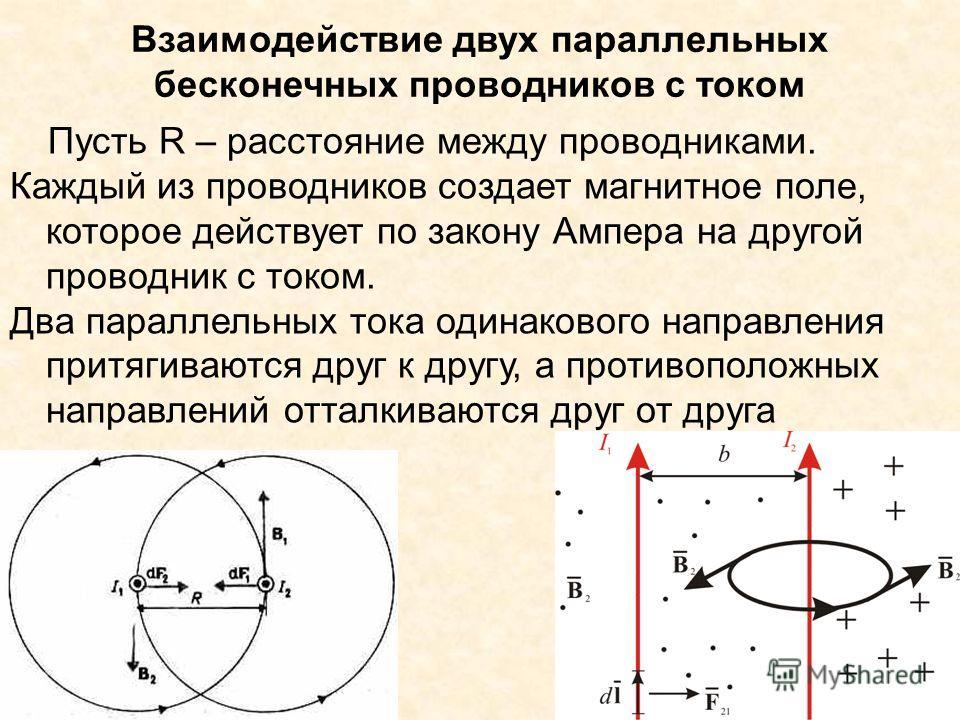 Взаимодействие двух параллельных бесконечных проводников с током Пусть R – расстояние между проводниками. Каждый из проводников создает магнитное поле, которое действует по закону Ампера на другой проводник с током. Два параллельных тока одинакового